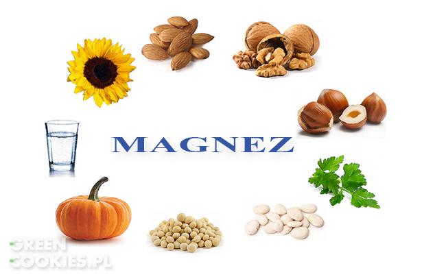 Wyst powanie magnezu w produktach ro linnych green cookies for Magnez w tabletkach